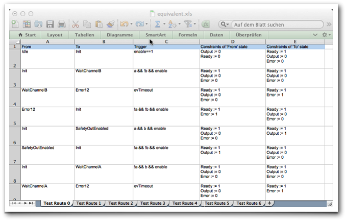 Image that shows the test case in an Excel file