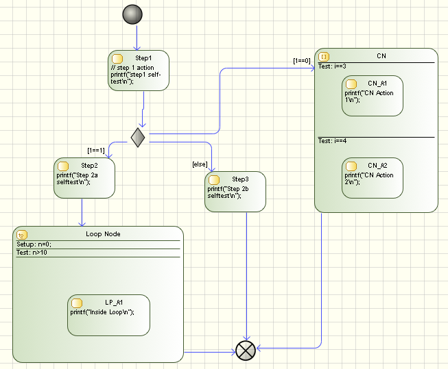 Generate production quality code from state diagrams created with it is also possible to generate code from activity diagrams as an example the selftest function was modeled as activity diagram ccuart Choice Image