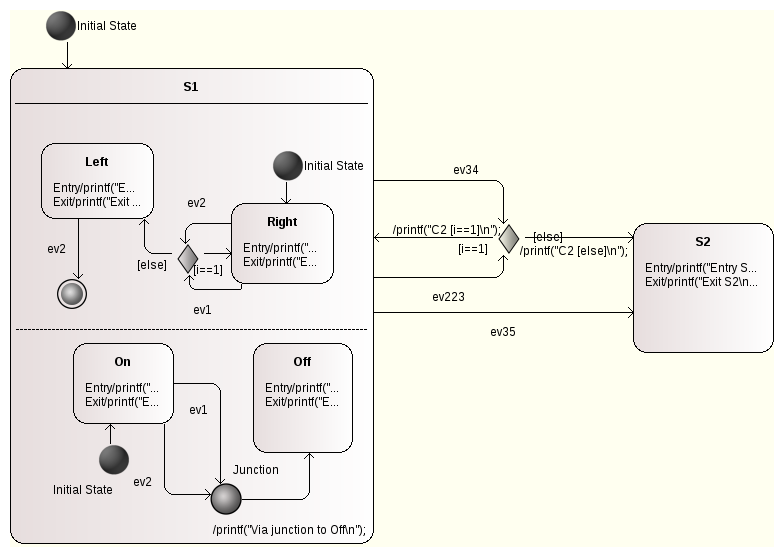 Generate production quality code from state diagrams created with model with parallel regions ccuart Choice Image